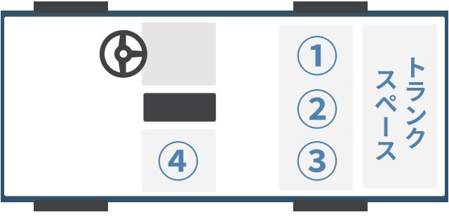 一般タクシー(中型)の車内座席図