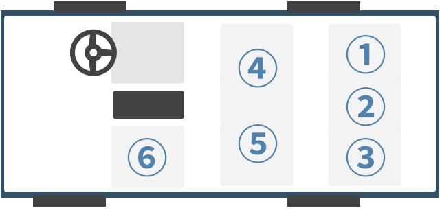 アルファードの車内座席図